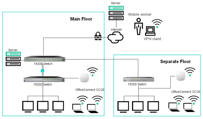 WiFi Acces Point Aruba-HP