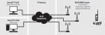 Sistem unificat de comunicații Smart PTT